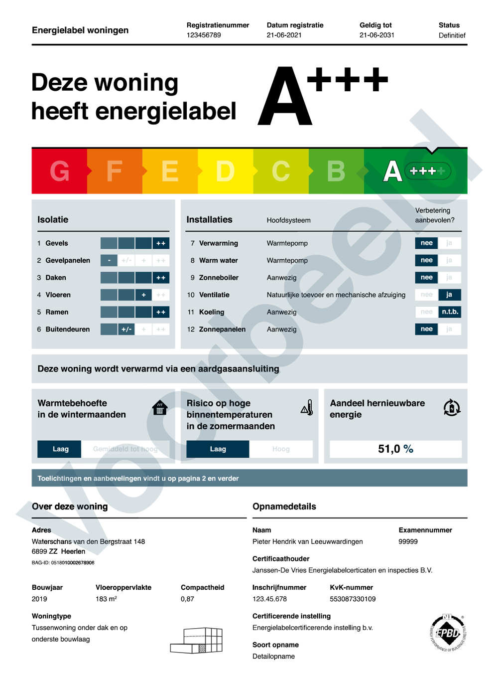 Voorbeeld-energielabel-woning-02